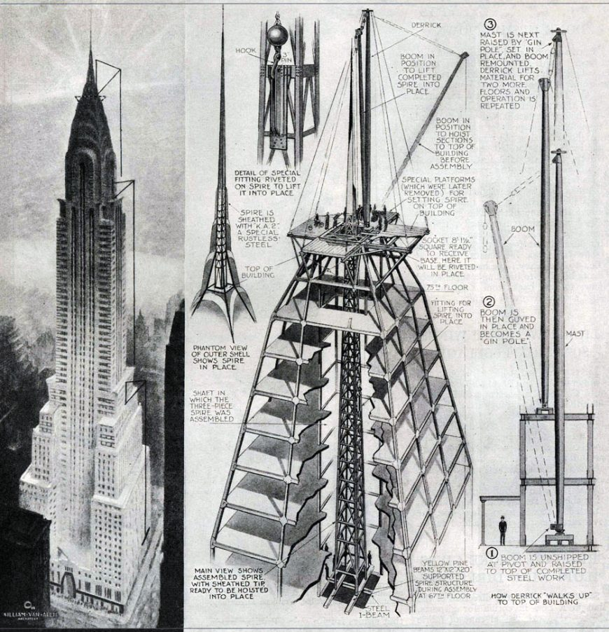 Chrysler Building Spire mechanism, Popular Science Magazine, August 1930