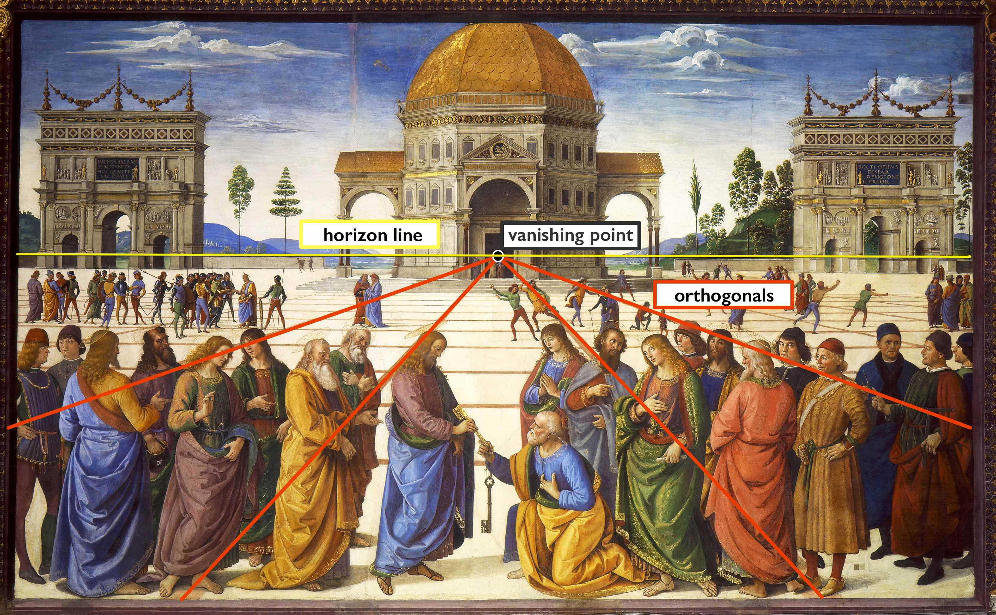 Perspective diagram, Perugino, Christ Giving the Keys of the Kingdom to St. Peter, Sistine Chapel, 1481-83, fresco, 10 feet 10 inches x 18 feet (Vatican, Rome)